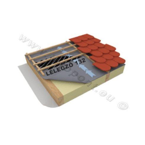 JUTADACH 132 páraáteresztő tetőfólia 115 gr/m2