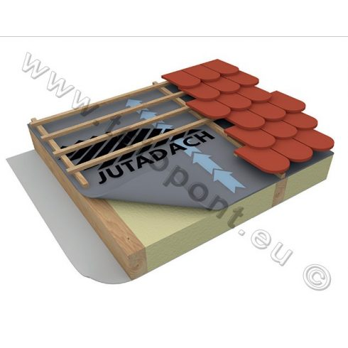 JUTADACH 150 2AT páraáteresztő tetőfólia 150 gr/m2