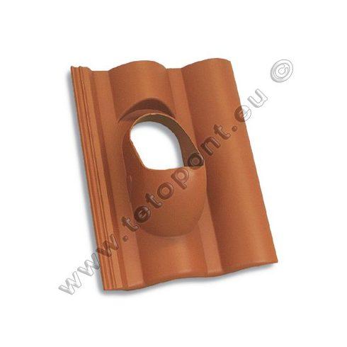 Adria, Coppo tetőcserép forma, műanyag alapcserép
